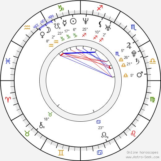 Sienna Miller birth chart, biography, wikipedia 2019, 2020