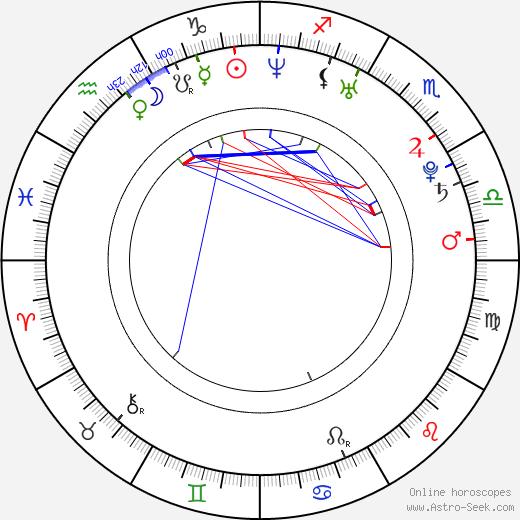 Sienna Miller astro natal birth chart, Sienna Miller horoscope, astrology