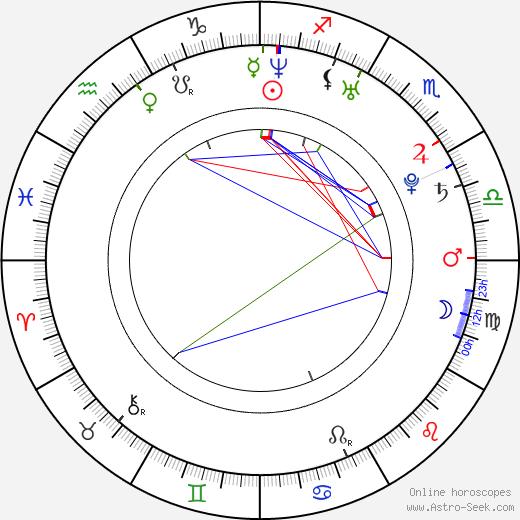 Tolgahan Sayisman день рождения гороскоп, Tolgahan Sayisman Натальная карта онлайн