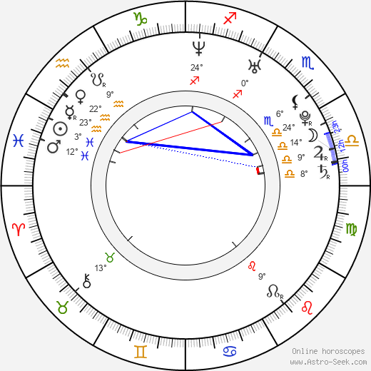 Adrienne Pickering birth chart, biography, wikipedia 2019, 2020