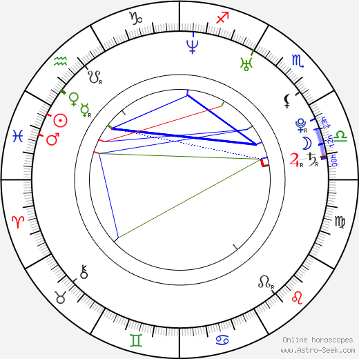 Adrienne Pickering astro natal birth chart, Adrienne Pickering horoscope, astrology