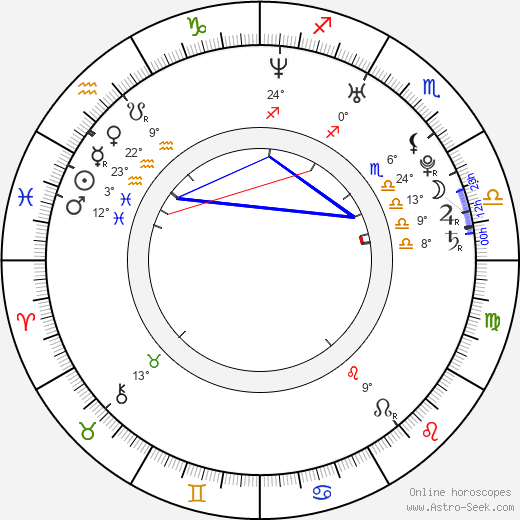 Alexander Voulgaris birth chart, biography, wikipedia 2019, 2020