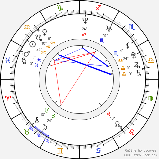 Alexi Wasser birth chart, biography, wikipedia 2018, 2019
