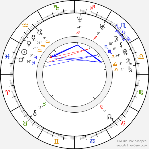 Andrew Craghan birth chart, biography, wikipedia 2019, 2020