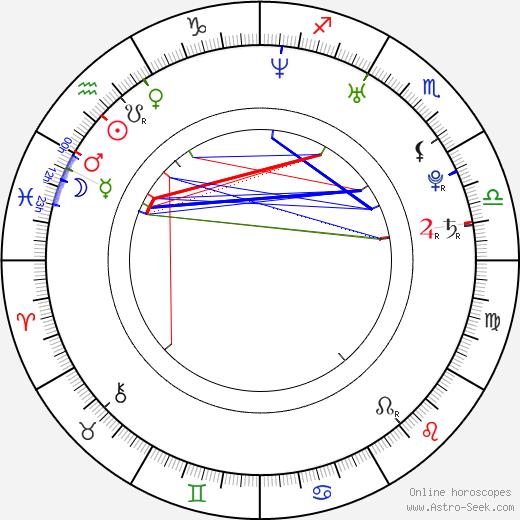 Aura Lee Augustine astro natal birth chart, Aura Lee Augustine horoscope, astrology