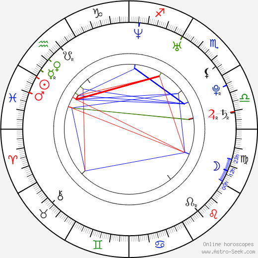 Beth Ditto birth chart, Beth Ditto astro natal horoscope, astrology