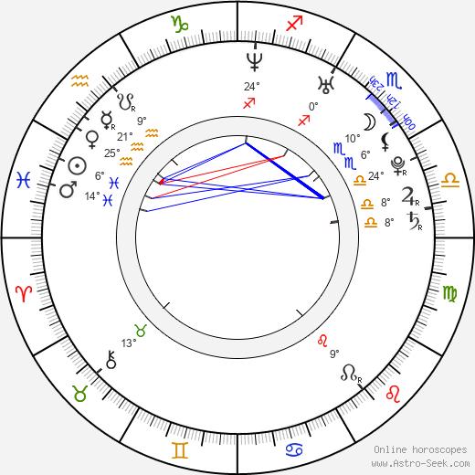 Brandi-Alisa Bates birth chart, biography, wikipedia 2019, 2020