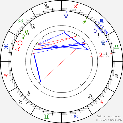 Brandi-Alisa Bates astro natal birth chart, Brandi-Alisa Bates horoscope, astrology