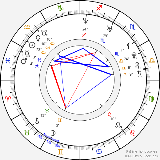 Claire Byrne birth chart, biography, wikipedia 2018, 2019