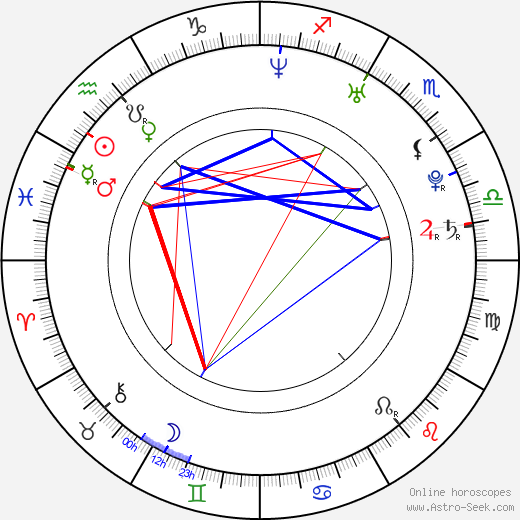 Claire Byrne astro natal birth chart, Claire Byrne horoscope, astrology