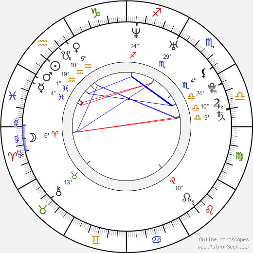 Dawn Olivieri birth chart, biography, wikipedia 2018, 2019