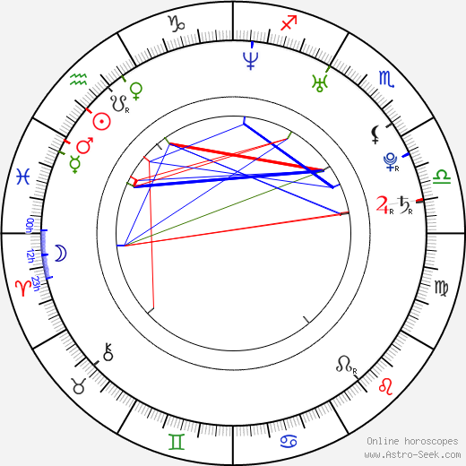 Dawn Olivieri astro natal birth chart, Dawn Olivieri horoscope, astrology