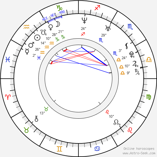Eiki Kitamura birth chart, biography, wikipedia 2018, 2019