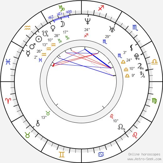 Emily Rose birth chart, biography, wikipedia 2019, 2020