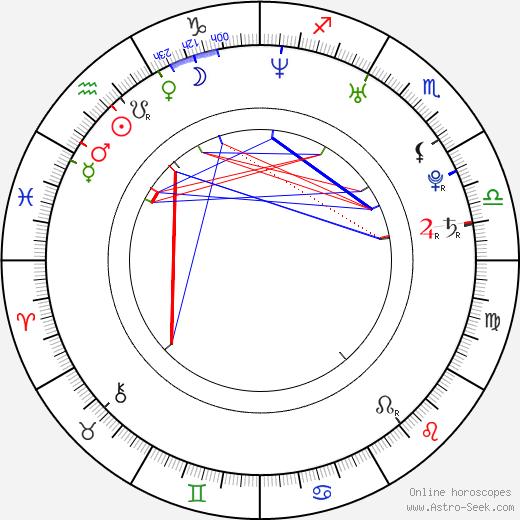Emily Rose astro natal birth chart, Emily Rose horoscope, astrology