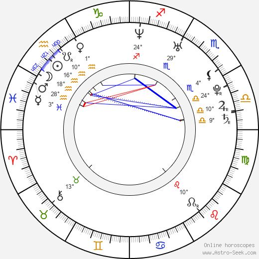 Eon Lee birth chart, biography, wikipedia 2019, 2020