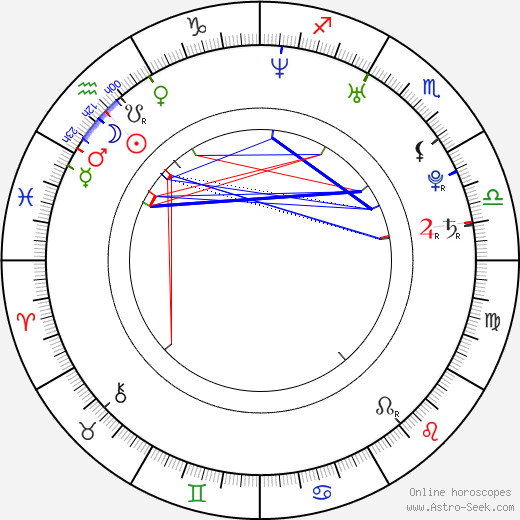 Eon Lee astro natal birth chart, Eon Lee horoscope, astrology