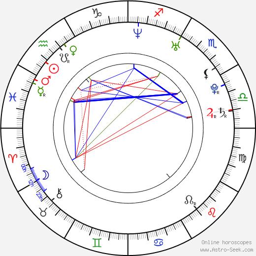 Eun-ji Jo tema natale, oroscopo, Eun-ji Jo oroscopi gratuiti, astrologia