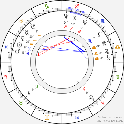 Evi Goffin birth chart, biography, wikipedia 2019, 2020