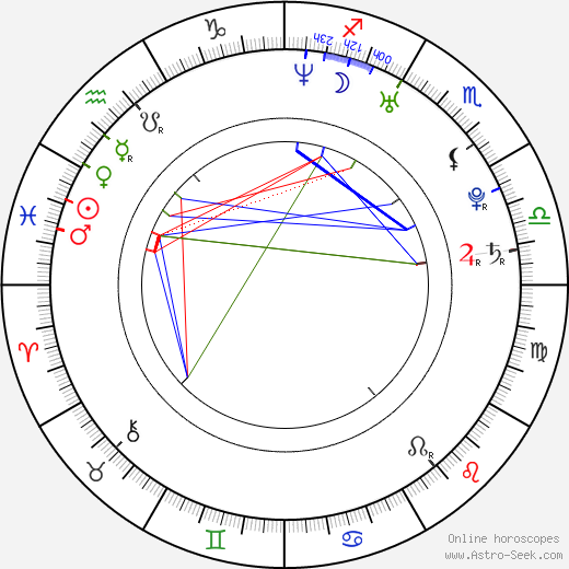Evi Goffin birth chart, Evi Goffin astro natal horoscope, astrology