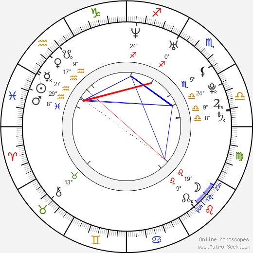 Jae-won Kim birth chart, biography, wikipedia 2019, 2020