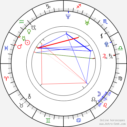 Jae-won Kim astro natal birth chart, Jae-won Kim horoscope, astrology
