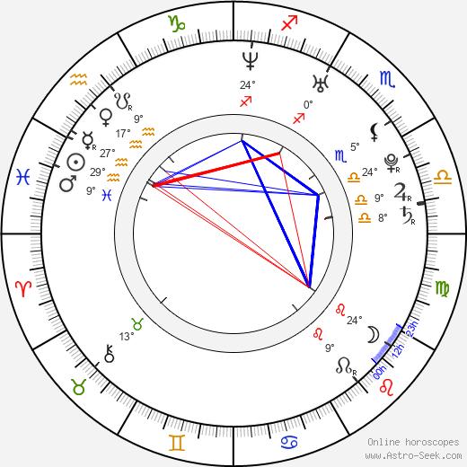 Jasmine Fiore birth chart, biography, wikipedia 2019, 2020