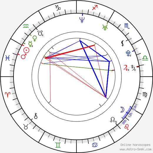 Jasmine Fiore birth chart, Jasmine Fiore astro natal horoscope, astrology