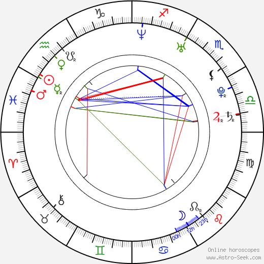 Jenny Kallur astro natal birth chart, Jenny Kallur horoscope, astrology