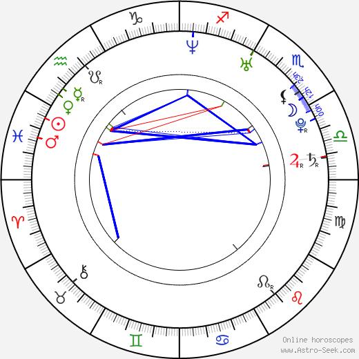Jeong-a Park birth chart, Jeong-a Park astro natal horoscope, astrology