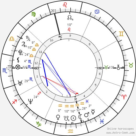 Julie Zenatti birth chart, biography, wikipedia 2019, 2020