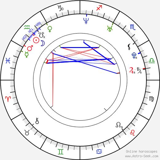 Katie Carlin astro natal birth chart, Katie Carlin horoscope, astrology