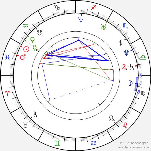 Kris Williams tema natale, oroscopo, Kris Williams oroscopi gratuiti, astrologia