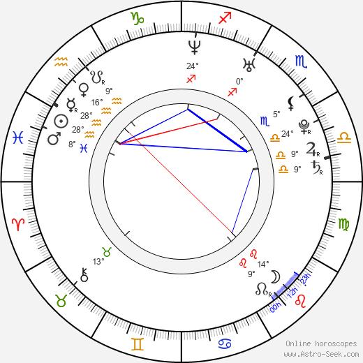 Lupe Fiasco birth chart, biography, wikipedia 2018, 2019