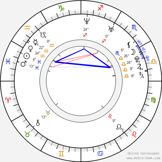 Mai Nakahara birth chart, biography, wikipedia 2019, 2020