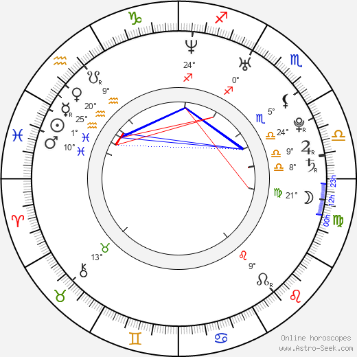 Majandra Delfino birth chart, biography, wikipedia 2019, 2020