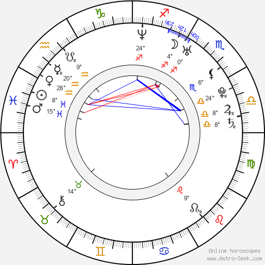 Maria Sansone birth chart, biography, wikipedia 2019, 2020