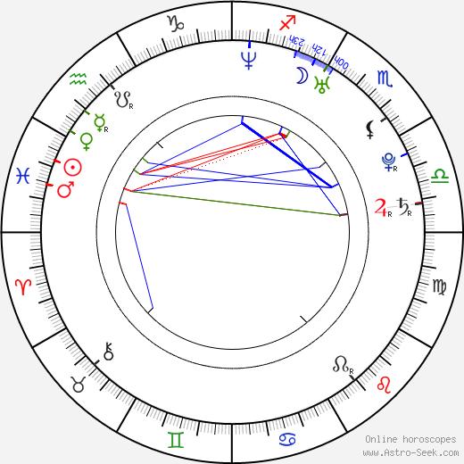 Maria Sansone astro natal birth chart, Maria Sansone horoscope, astrology