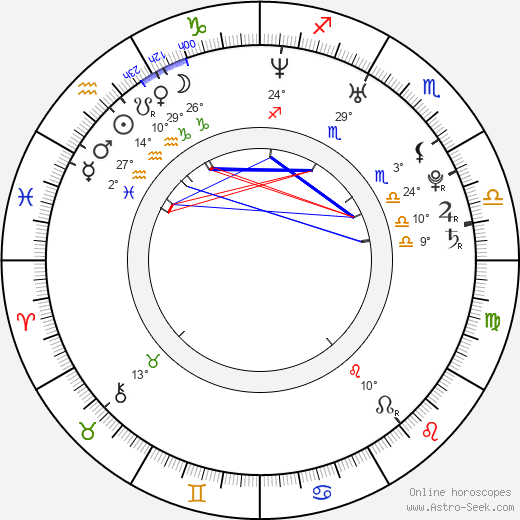 Mário Kubaš birth chart, biography, wikipedia 2019, 2020