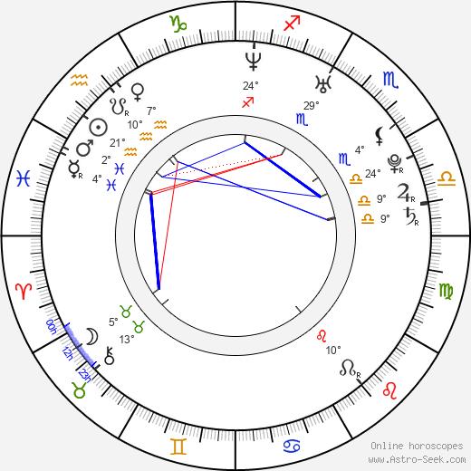 Max Brown birth chart, biography, wikipedia 2020, 2021