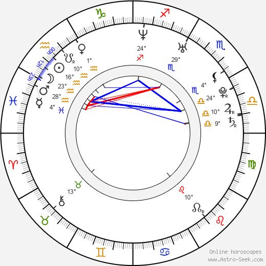 Mia Hansen-Løve birth chart, biography, wikipedia 2020, 2021
