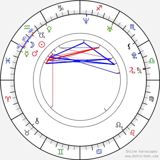 Mia Hansen-Løve birth chart, Mia Hansen-Løve astro natal horoscope, astrology
