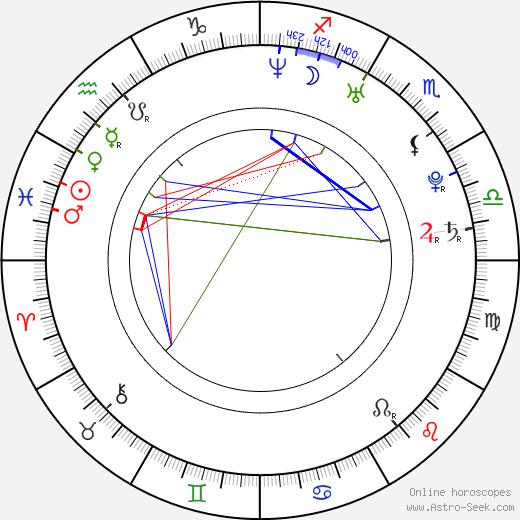 Michael Hoffman Jr. tema natale, oroscopo, Michael Hoffman Jr. oroscopi gratuiti, astrologia