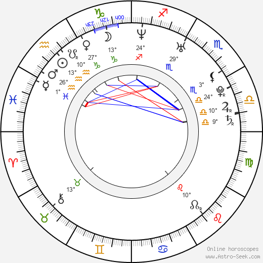 Michelle Bass birth chart, biography, wikipedia 2020, 2021