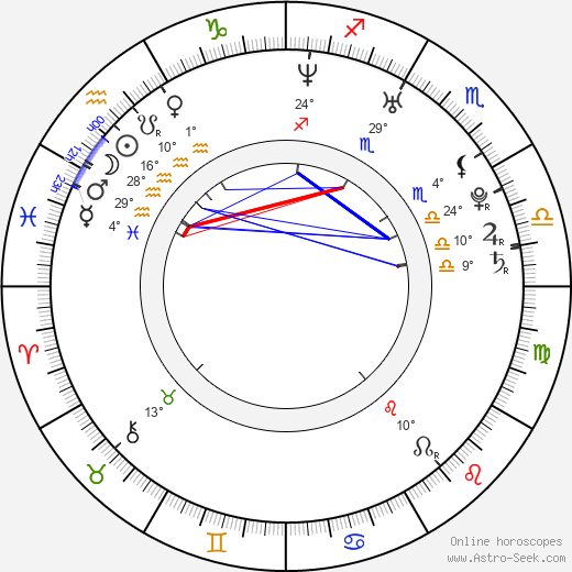 Nora Zehetner birth chart, biography, wikipedia 2019, 2020
