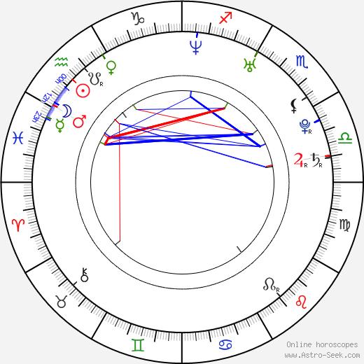 Nora Zehetner birth chart, Nora Zehetner astro natal horoscope, astrology