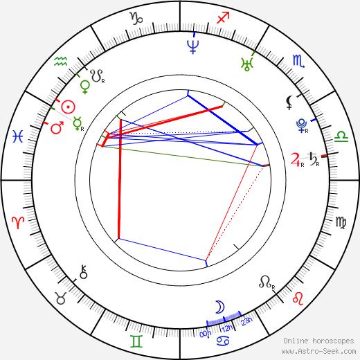 Olivia Olivia Longott день рождения гороскоп, Olivia Longott Натальная карта онлайн