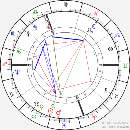 Paris Hilton astro natal birth chart, Paris Hilton horoscope, astrology