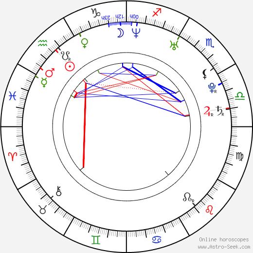 Sean Hampton tema natale, oroscopo, Sean Hampton oroscopi gratuiti, astrologia