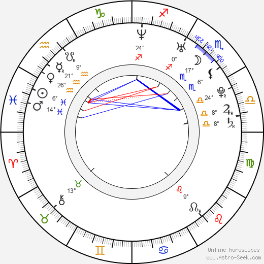 Shahid Khattar birth chart, biography, wikipedia 2020, 2021